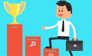 Почему мотивация не работает: две главные причины